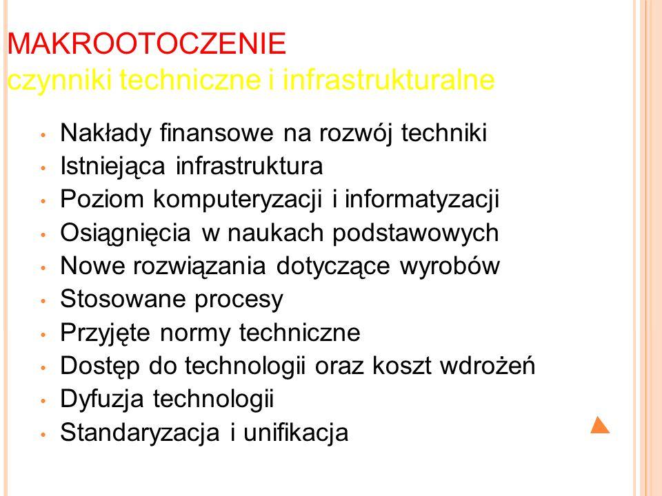 MAKROOTOCZENIE czynniki techniczne i infrastrukturalne
