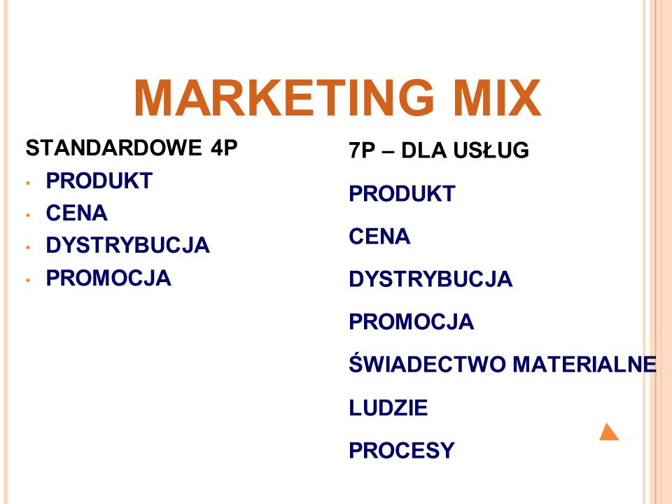 MARKETING MIX STANDARDOWE 4P 7P – DLA USŁUG PRODUKT PRODUKT CENA
