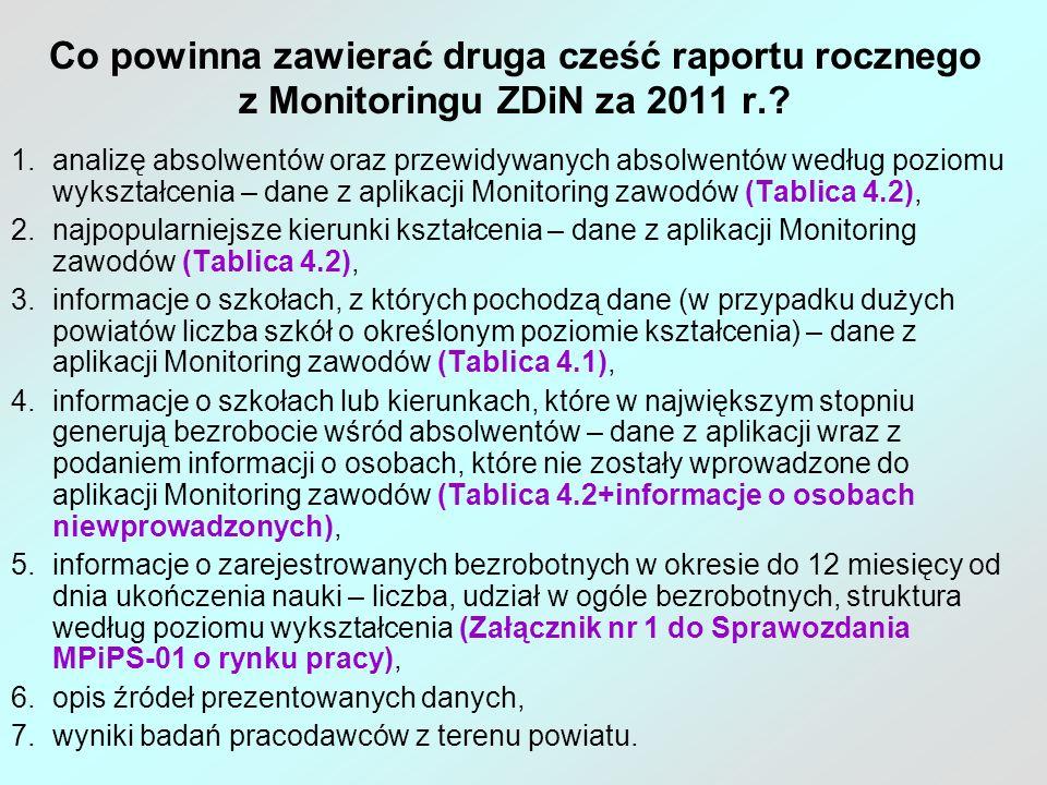 Co powinna zawierać druga cześć raportu rocznego z Monitoringu ZDiN za 2011 r.
