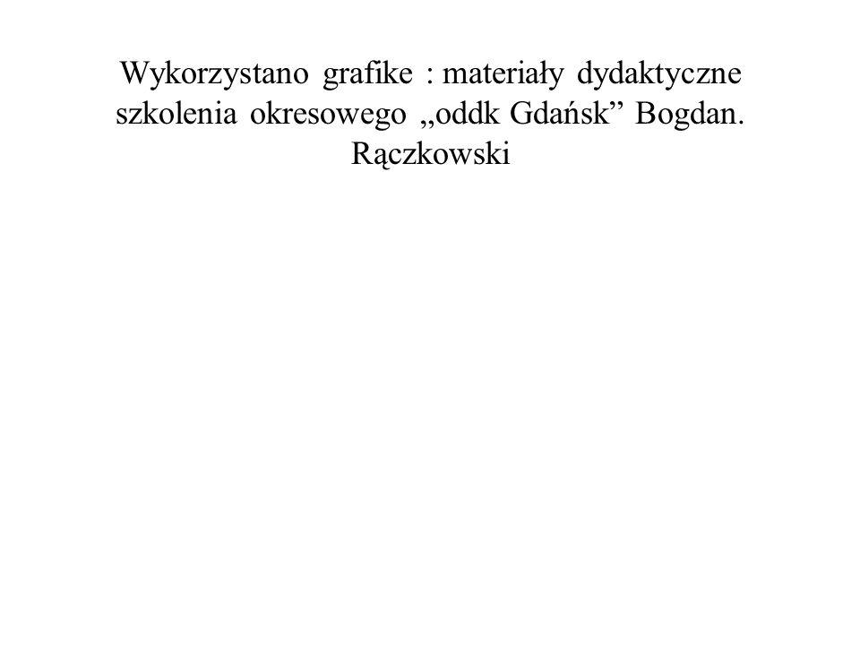 """Wykorzystano grafike : materiały dydaktyczne szkolenia okresowego """"oddk Gdańsk Bogdan. Rączkowski"""
