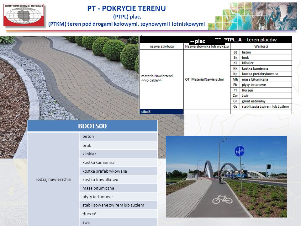 (PTKM) teren pod drogami kołowymi, szynowymi i lotniskowymi