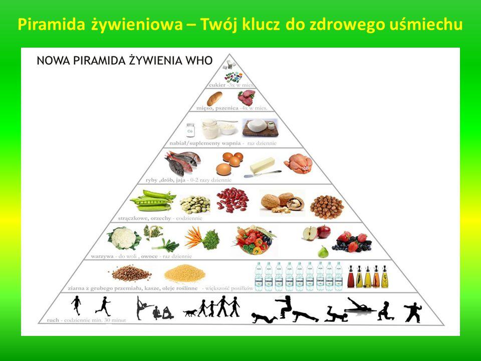 Piramida żywieniowa – Twój klucz do zdrowego uśmiechu