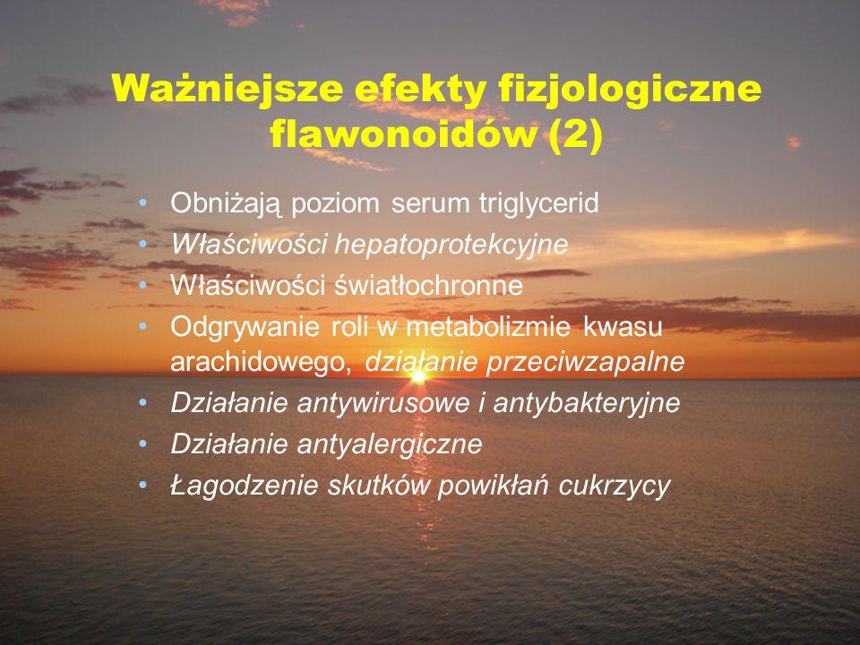 Ważniejsze efekty fizjologiczne flawonoidów (2)