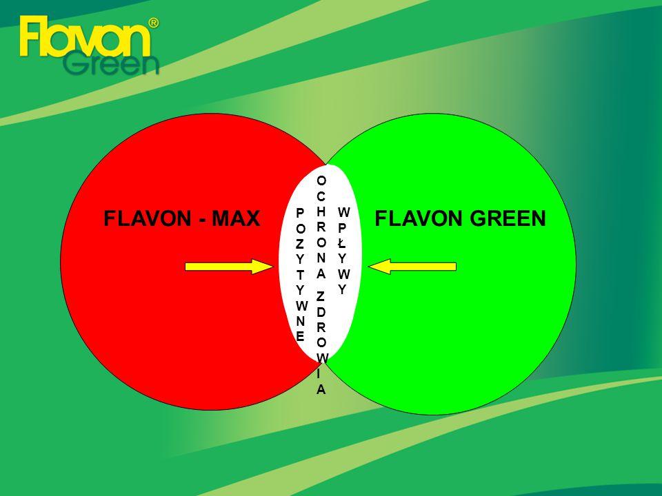 FLAVON - MAX FLAVON GREEN POZYTYWNE OCHRONA ZDROWIA WPŁYWY