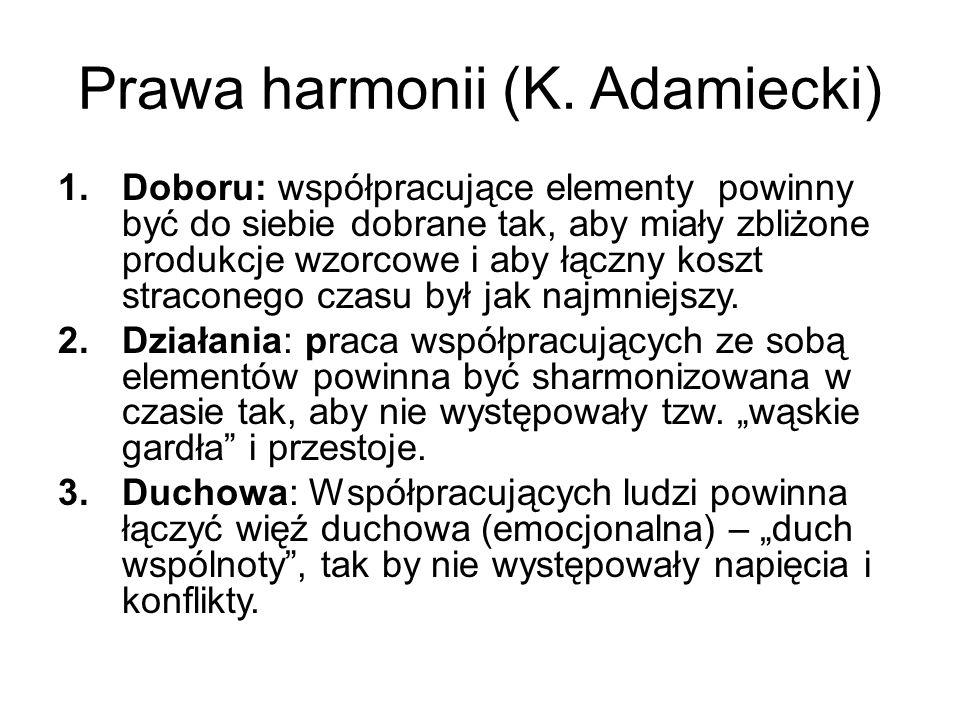 Prawa harmonii (K. Adamiecki)