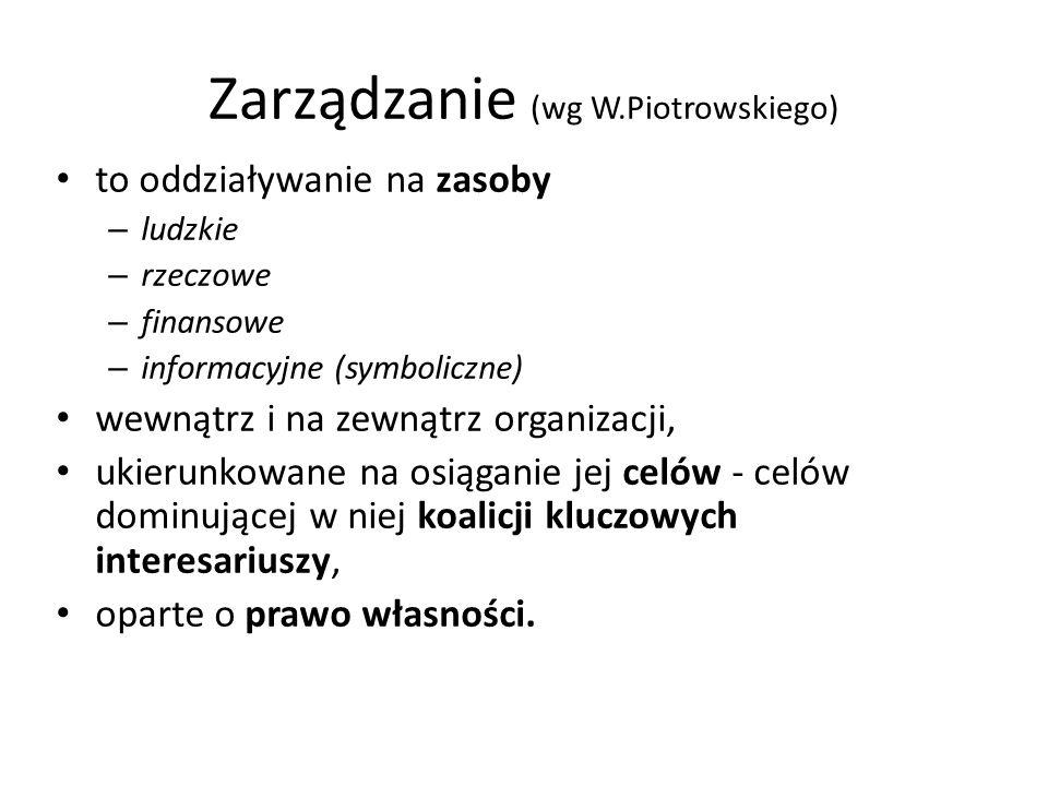 Zarządzanie (wg W.Piotrowskiego)