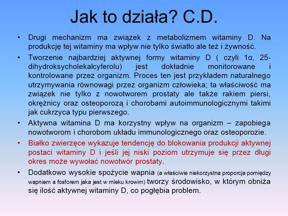 Jak to działa C.D. Drugi mechanizm ma związek z metabolizmem witaminy D. Na produkcję tej witaminy ma wpływ nie tylko światło ale też i żywność.