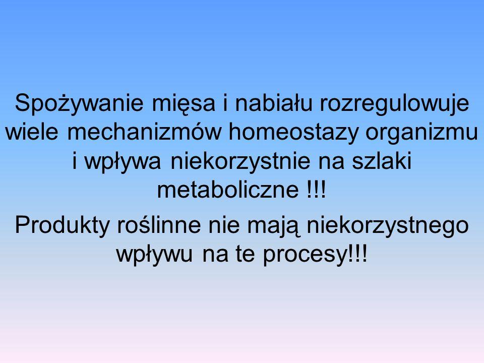 Spożywanie mięsa i nabiału rozregulowuje wiele mechanizmów homeostazy organizmu i wpływa niekorzystnie na szlaki metaboliczne !!.