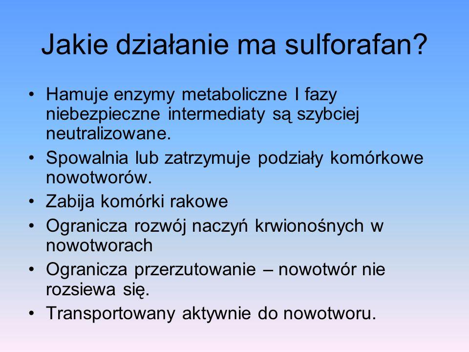 Jakie działanie ma sulforafan