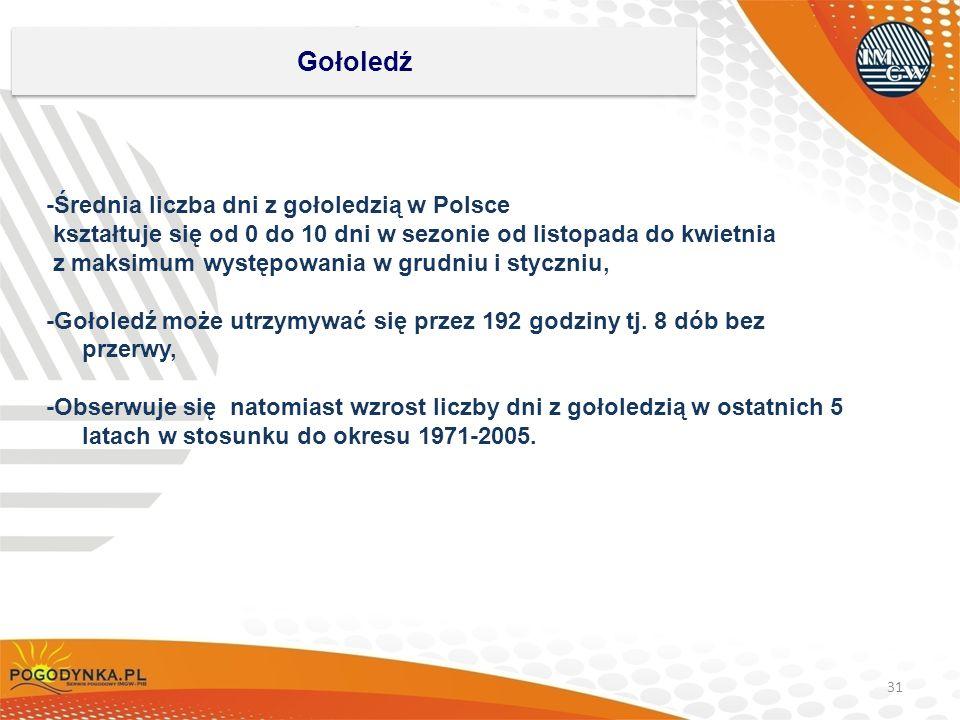 Gołoledź -Średnia liczba dni z gołoledzią w Polsce