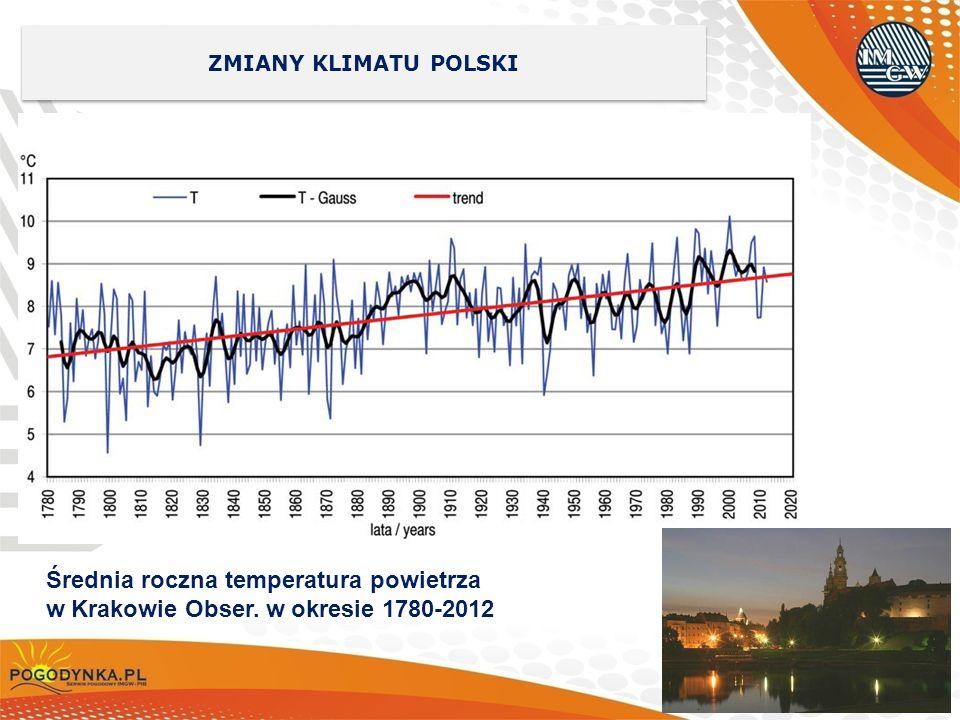 Średnia roczna temperatura powietrza