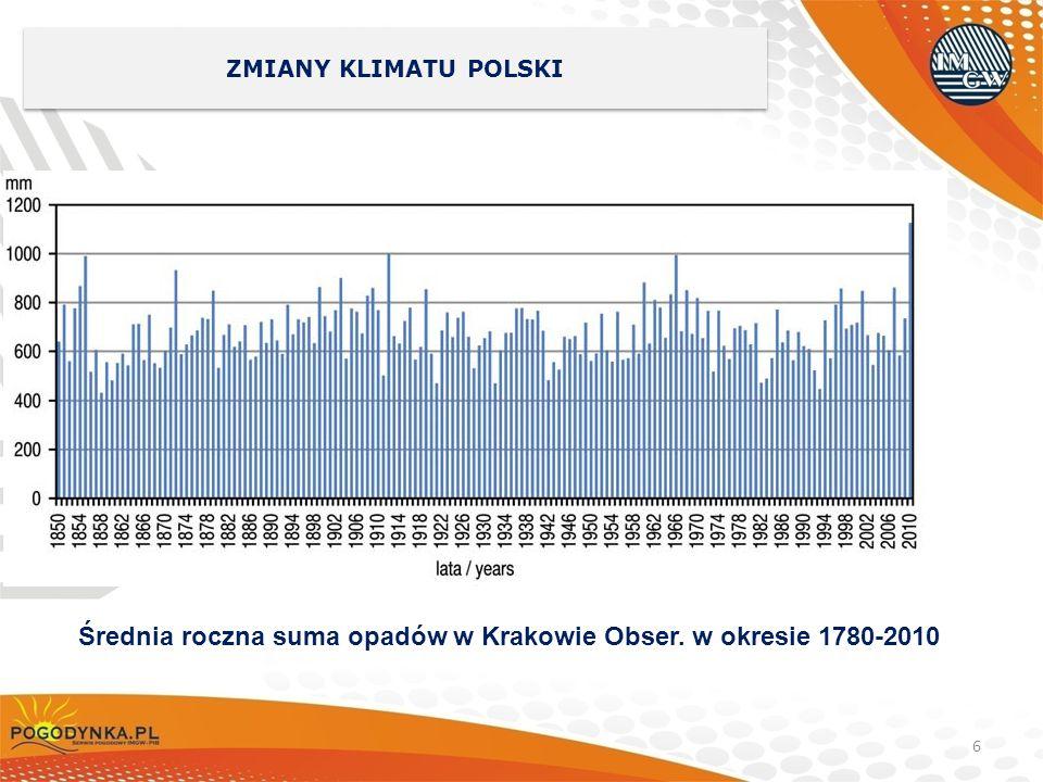 Średnia roczna suma opadów w Krakowie Obser. w okresie 1780-2010
