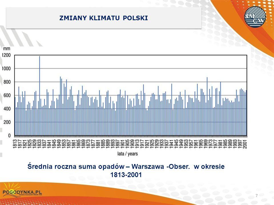 Średnia roczna suma opadów – Warszawa -Obser. w okresie 1813-2001