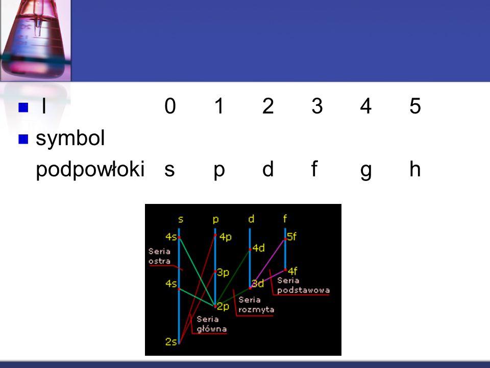 l 0 1 2 3 4 5 symbol podpowłoki s p d f g h