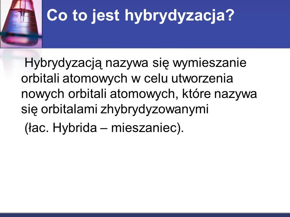 Co to jest hybrydyzacja