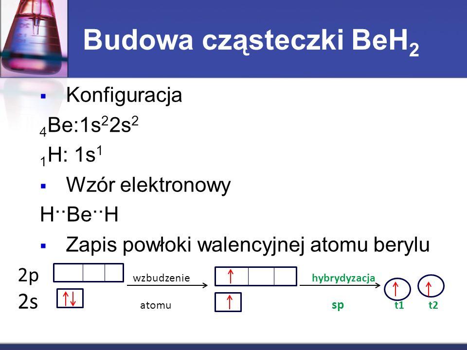Budowa cząsteczki BeH2 2s atomu sp t1 t2 Konfiguracja 4Be:1s22s2