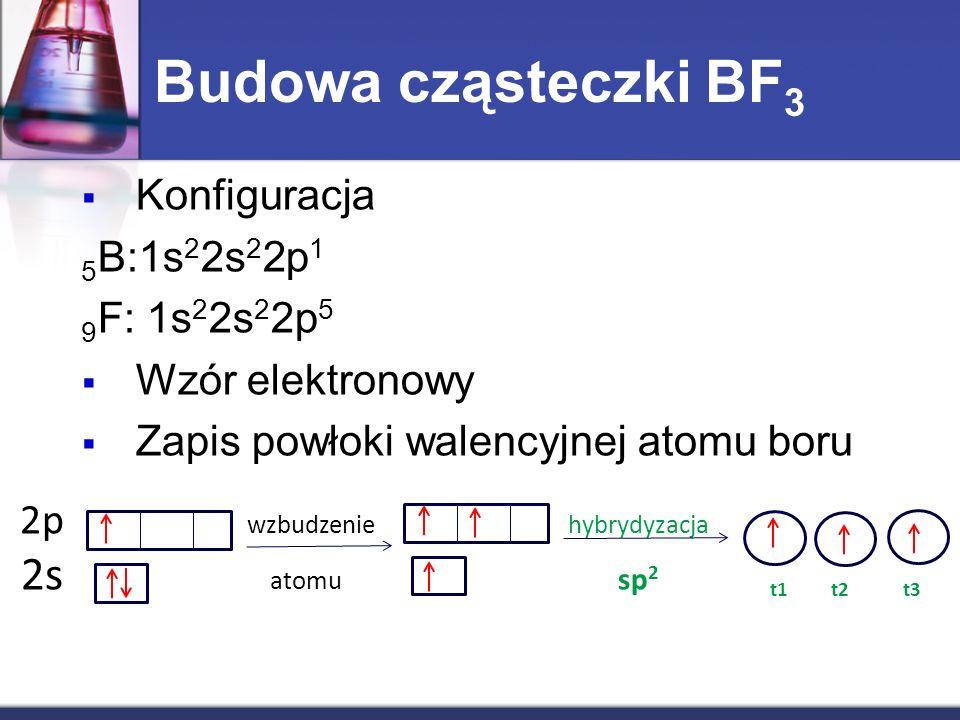 Budowa cząsteczki BF3 2s atomu sp2 t1 t2 t3 Konfiguracja 5B:1s22s22p1