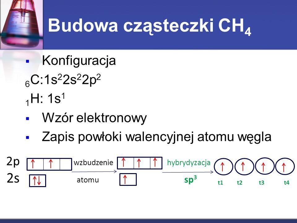 Budowa cząsteczki CH4 2s atomu sp3 t1 t2 t3 t4 Konfiguracja