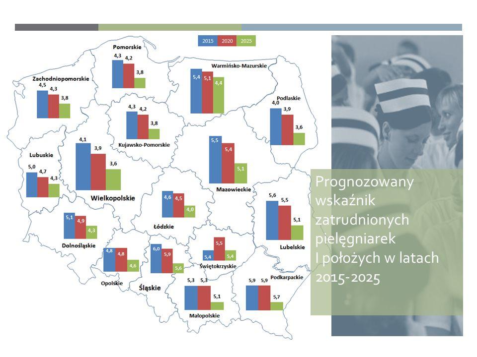 Prognozowany wskaźnik zatrudnionych pielęgniarek I położych w latach 2015-2025