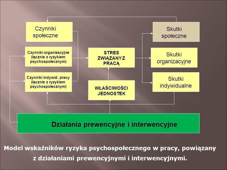 Działania prewencyjne i interwencyjne