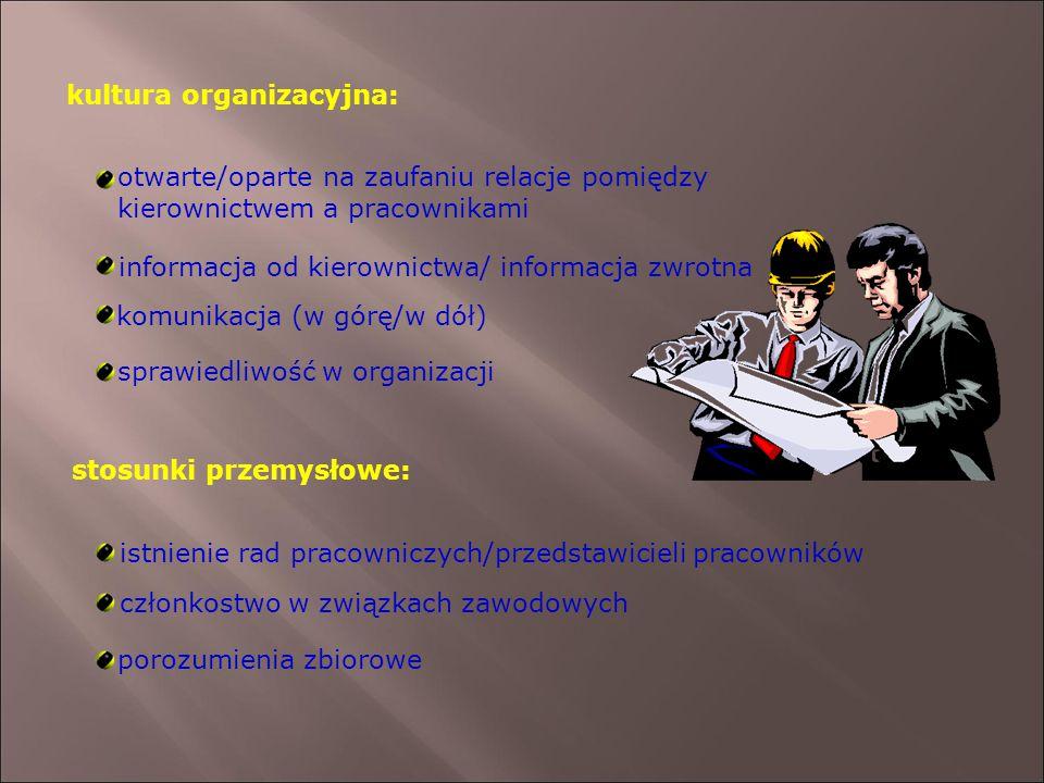 kultura organizacyjna: