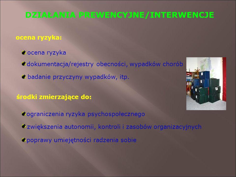 DZIAŁANIA PREWENCYJNE/INTERWENCJE