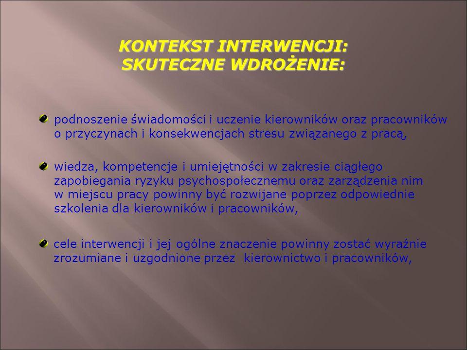KONTEKST INTERWENCJI: SKUTECZNE WDROŻENIE: