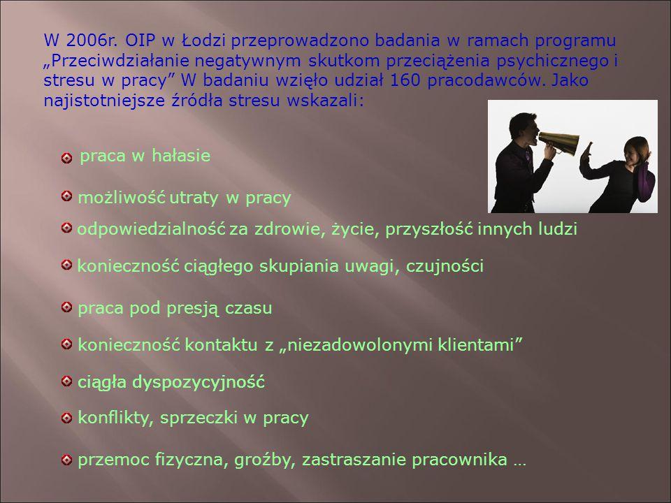 """W 2006r. OIP w Łodzi przeprowadzono badania w ramach programu """"Przeciwdziałanie negatywnym skutkom przeciążenia psychicznego i stresu w pracy W badaniu wzięło udział 160 pracodawców. Jako najistotniejsze źródła stresu wskazali:"""