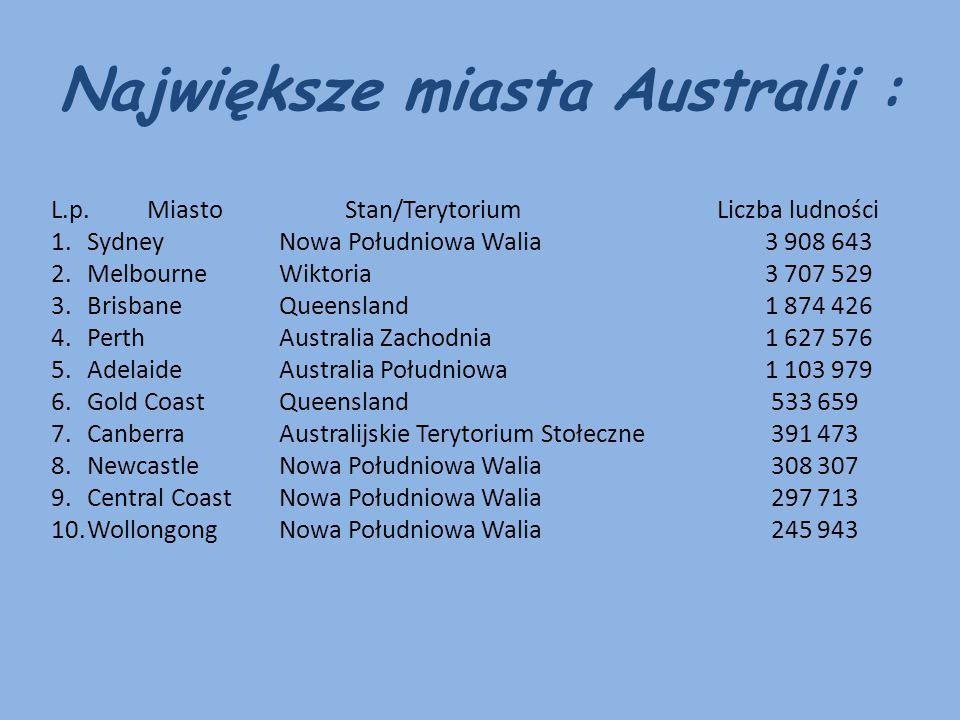 Największe miasta Australii :