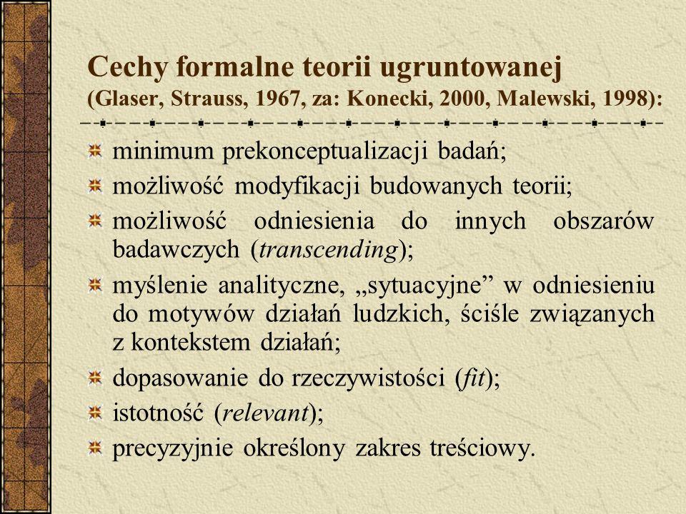 Cechy formalne teorii ugruntowanej (Glaser, Strauss, 1967, za: Konecki, 2000, Malewski, 1998):