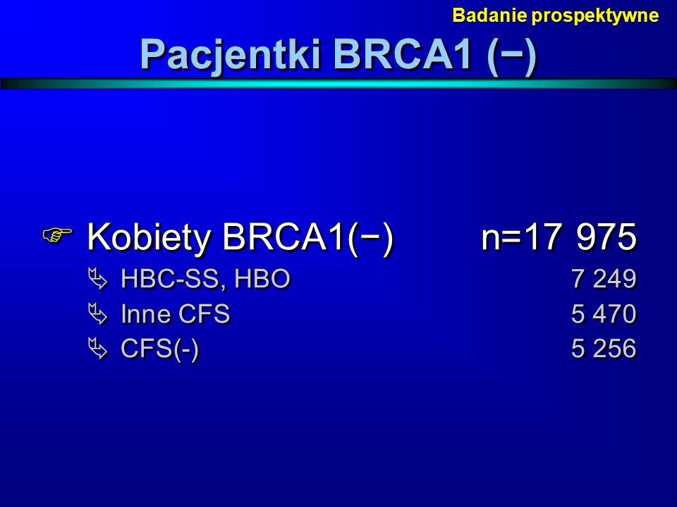 Pacjentki BRCA1 (−) Kobiety BRCA1(−) n=17 975 HBC-SS, HBO 7 249
