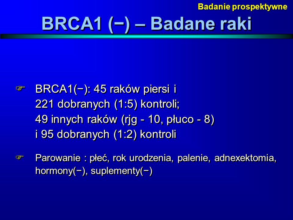 Badanie prospektywne BRCA1 (−) – Badane raki.