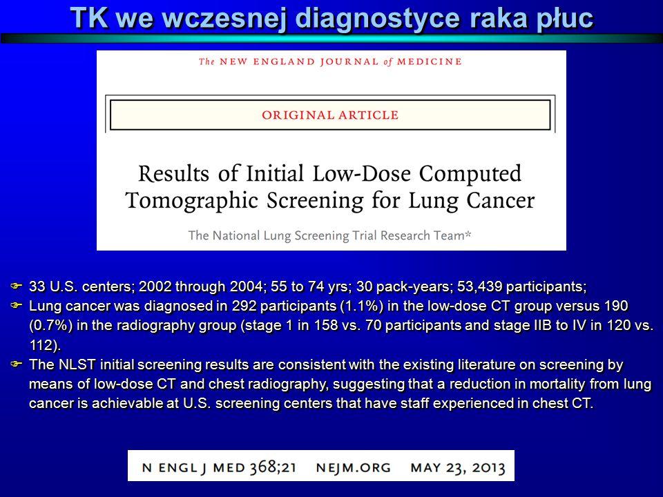 TK we wczesnej diagnostyce raka płuc
