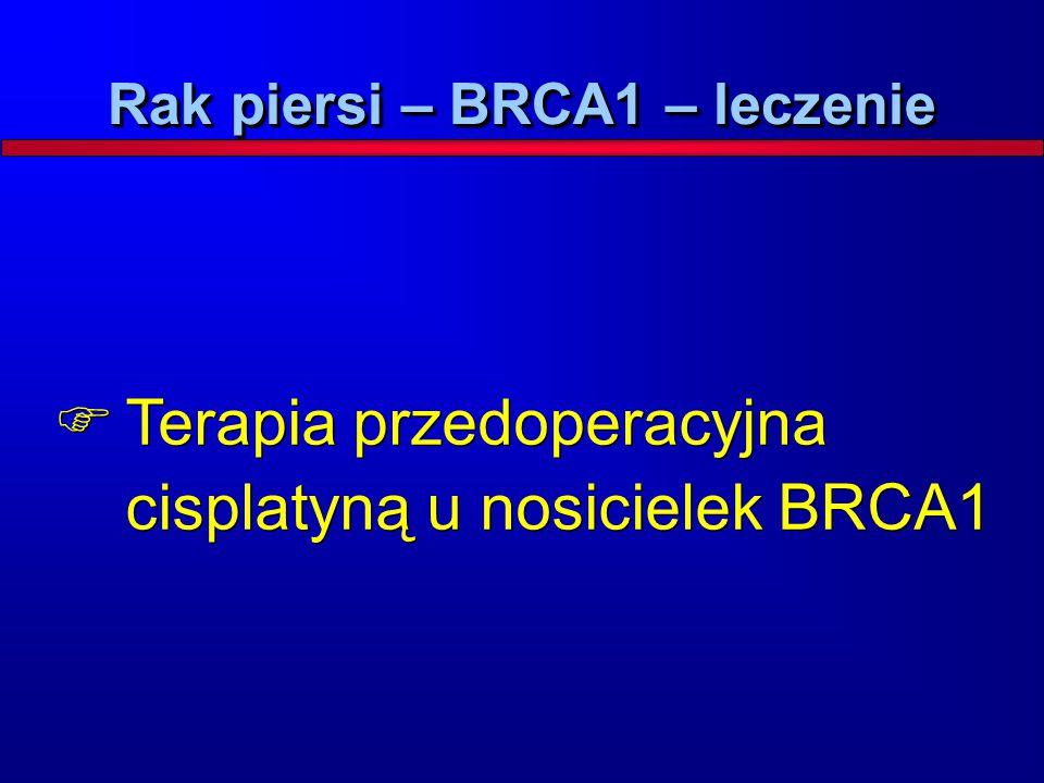 Rak piersi – BRCA1 – leczenie