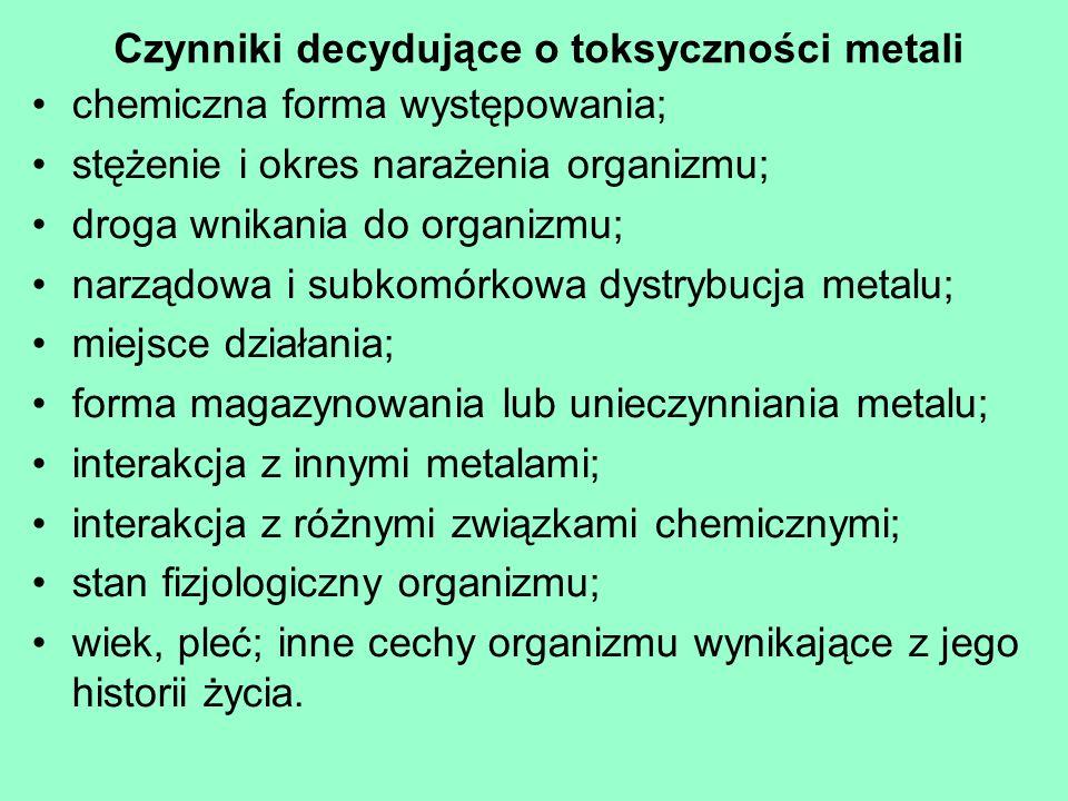 Czynniki decydujące o toksyczności metali
