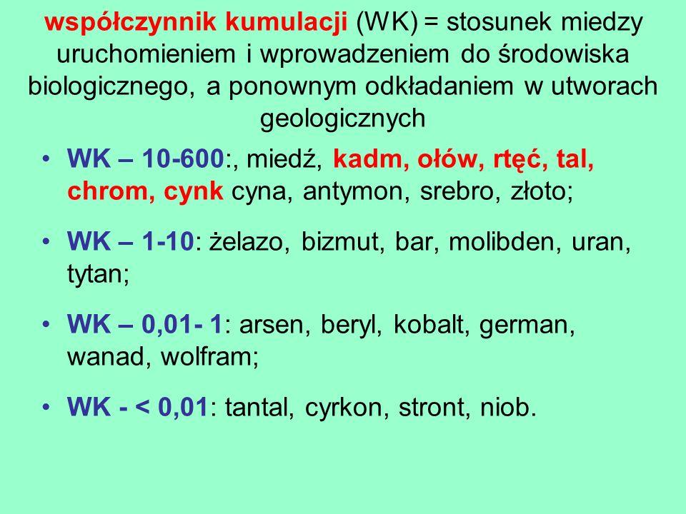 współczynnik kumulacji (WK) = stosunek miedzy uruchomieniem i wprowadzeniem do środowiska biologicznego, a ponownym odkładaniem w utworach geologicznych