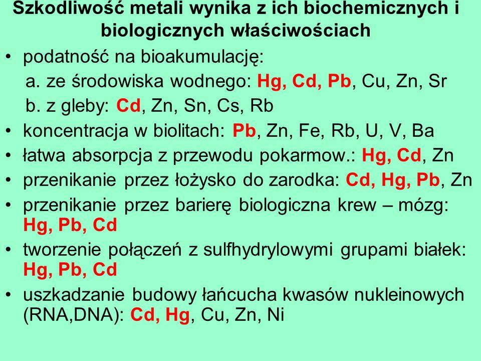 Szkodliwość metali wynika z ich biochemicznych i biologicznych właściwościach