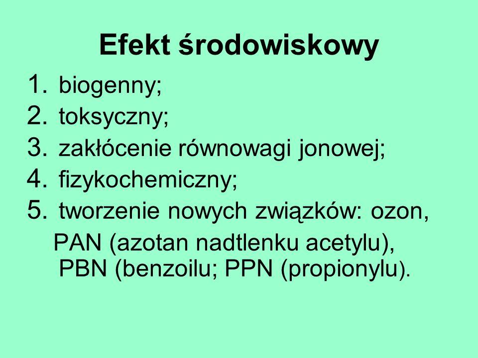 Efekt środowiskowy biogenny; toksyczny; zakłócenie równowagi jonowej;