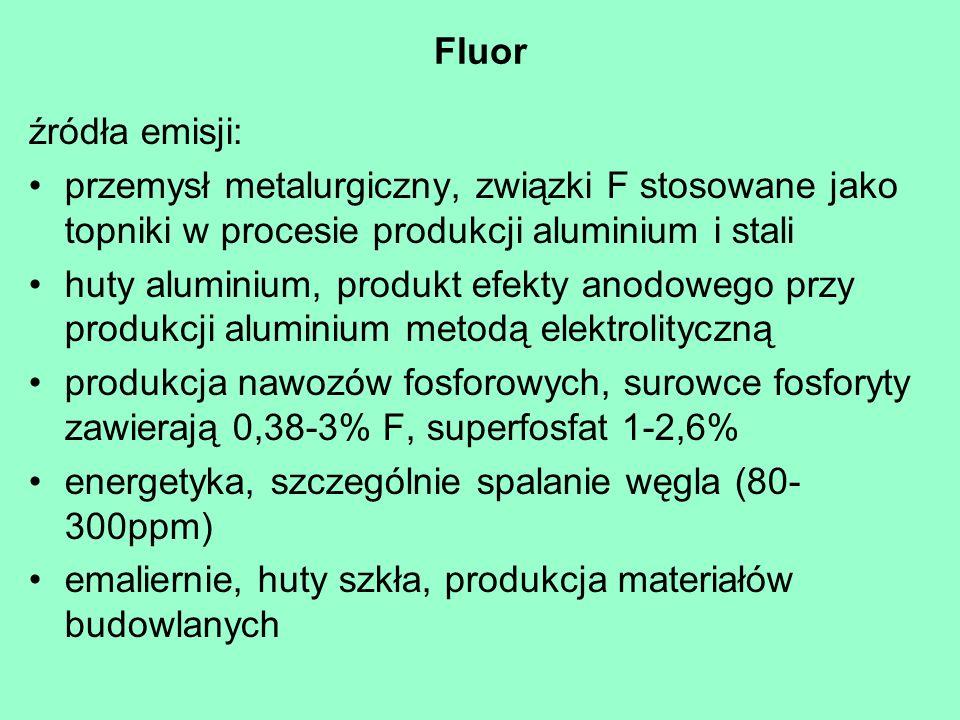 Fluor źródła emisji: przemysł metalurgiczny, związki F stosowane jako topniki w procesie produkcji aluminium i stali.