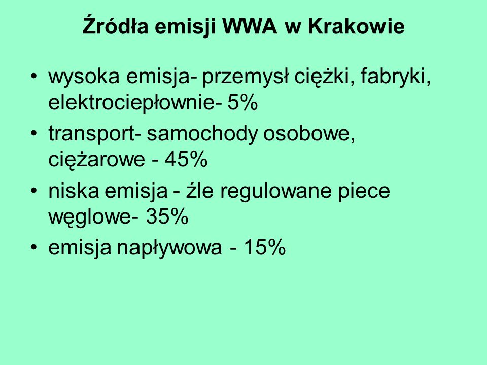 Źródła emisji WWA w Krakowie