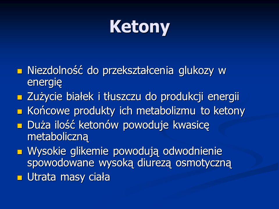 Ketony Niezdolność do przekształcenia glukozy w energię