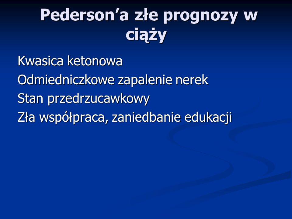 Pederson'a złe prognozy w ciąży
