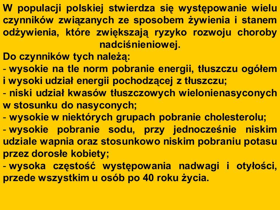 W populacji polskiej stwierdza się występowanie wielu czynników związanych ze sposobem żywienia i stanem odżywienia, które zwiększają ryzyko rozwoju choroby nadciśnieniowej. Do czynników tych należą: