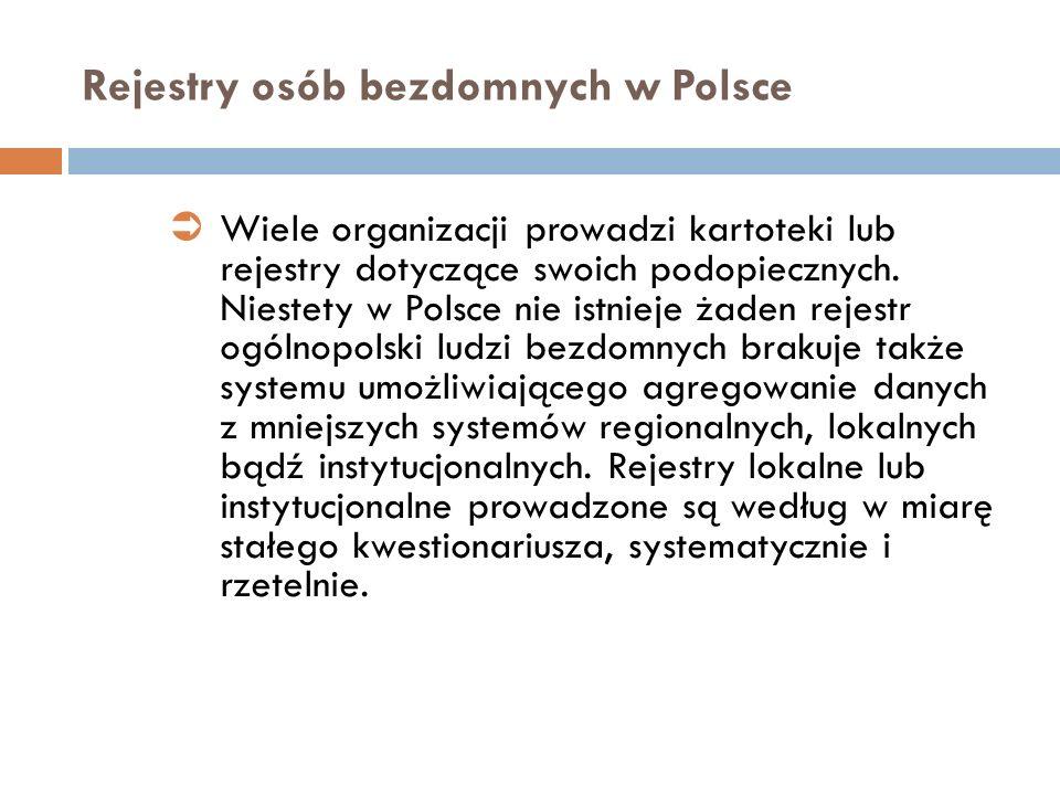 Rejestry osób bezdomnych w Polsce