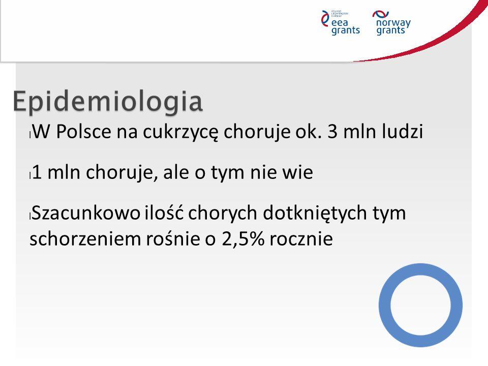W Polsce na cukrzycę choruje ok. 3 mln ludzi