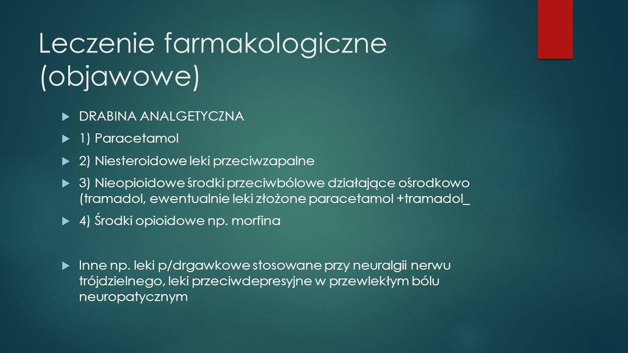 Leczenie farmakologiczne (objawowe)