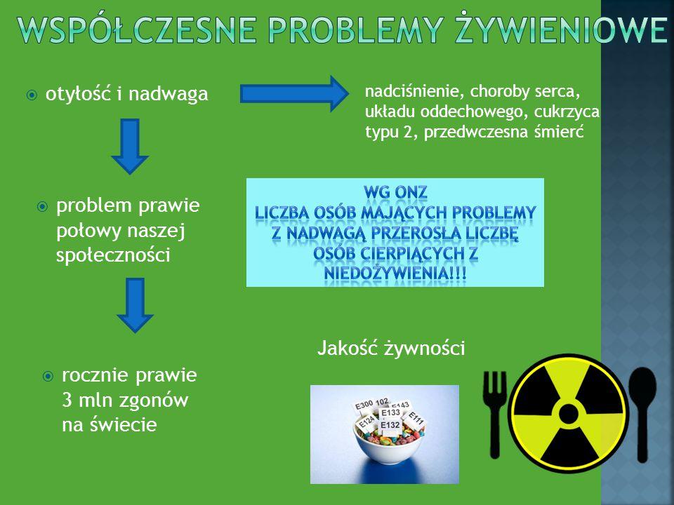 Współczesne Problemy żywieniowe