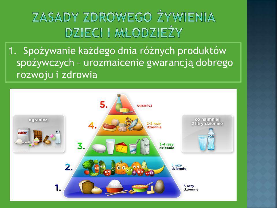Zasady zdrowego żywienia dzieci i młodzieży