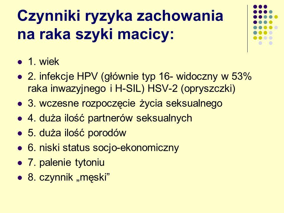 Czynniki ryzyka zachowania na raka szyki macicy: