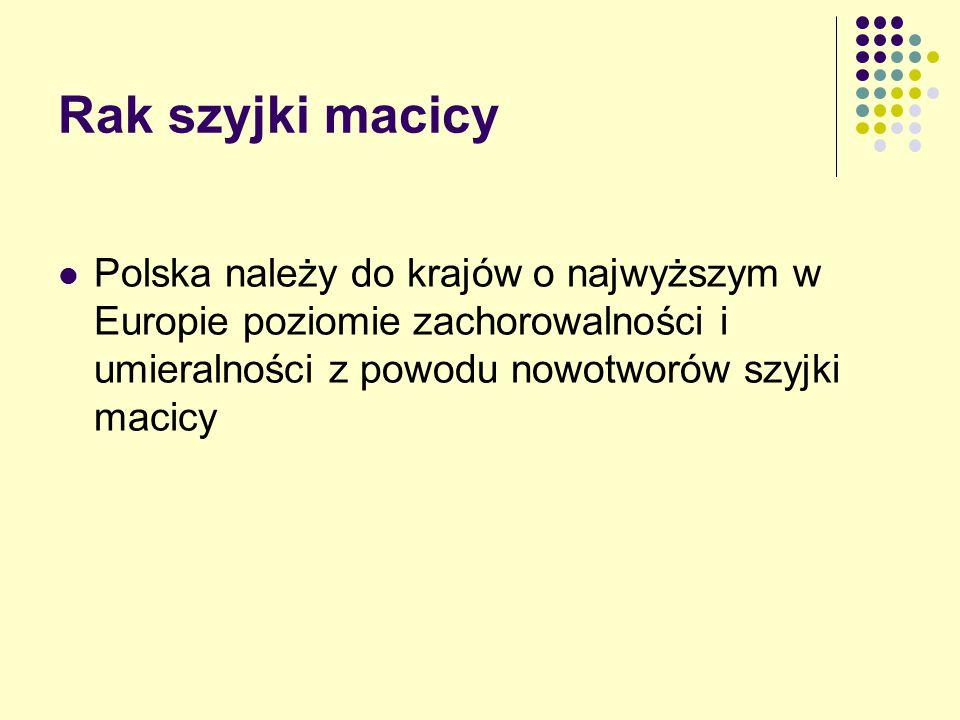 Rak szyjki macicy Polska należy do krajów o najwyższym w Europie poziomie zachorowalności i umieralności z powodu nowotworów szyjki macicy.